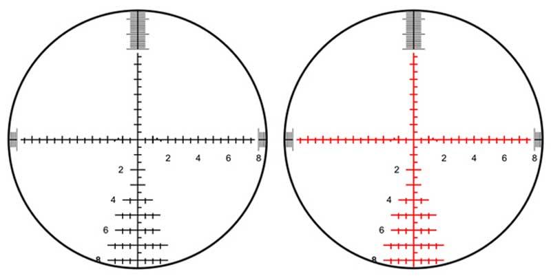 visor G3 reticula