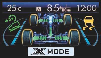 Subaru-Outlander_asistente-X-Mode