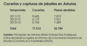 Caza-mayor-reportajes-nacional-problemas-del- Jabali-en- España-II-IMAGEN 18
