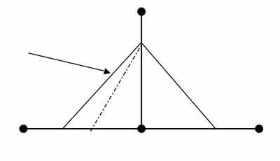 gestion-ciervos-piramide