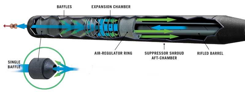 carabina-Stoeger-Air-Atac-S2-Combo-cañon