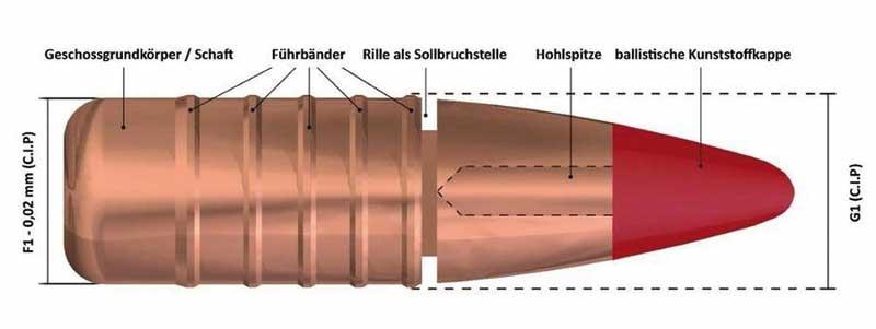 fabrica-cartuchos-sax-despiece1