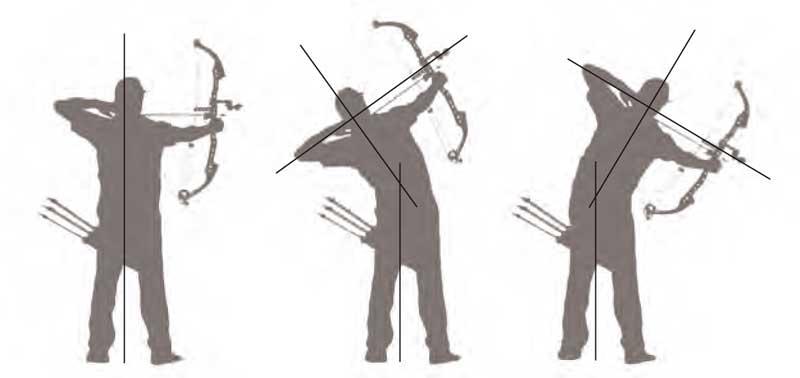 tecnica-de-tiro-con-arco-posicion-T