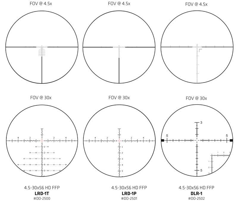 visor-delta-optical-stryker-hd-ffp-reticulas