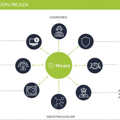 Micaza, caza sostenible y nuevas tecnologías