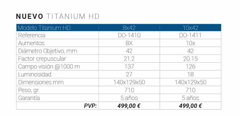 tabla-prismaticos-titanium-hd