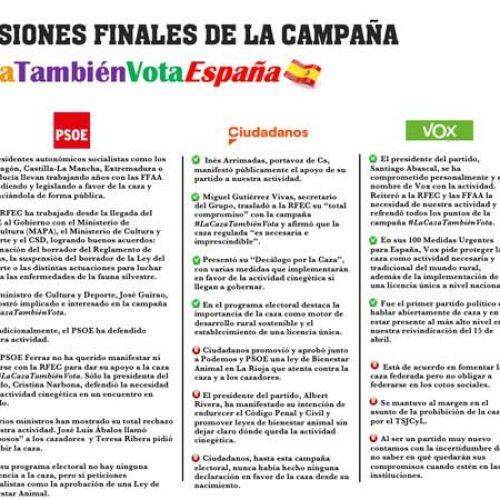 Conclusiones finales de la campaña #LaCazaTambiénVota España