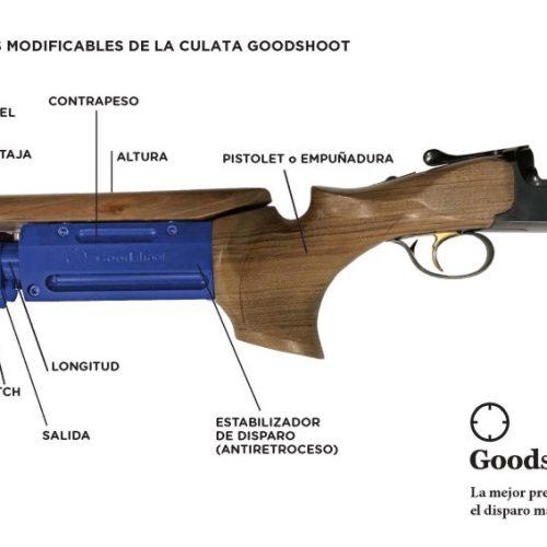 Excopesa distribuirá GoodShoot, la marca española de culatas articuladas premium