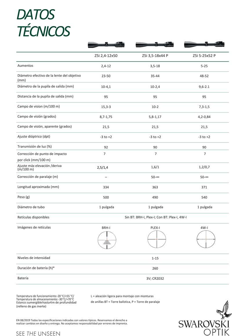Datos-Tecnicos-visor-z5i